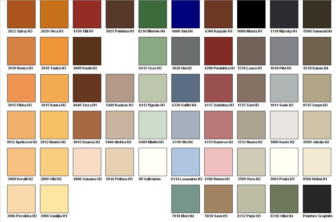 Castorama nuancier peinture colours 20170523102442 for Colours castorama