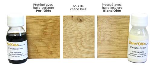 huiles naturelles cologiques pour parquets bois oleobois. Black Bedroom Furniture Sets. Home Design Ideas