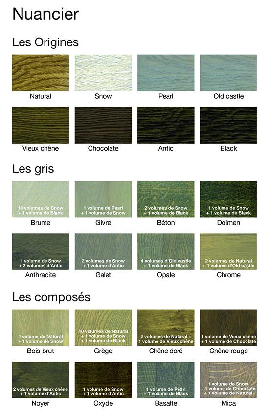 Huile cire dure monocouche pour bois SolidOil de BLANCHON ~ Nuancier Peinture Bois